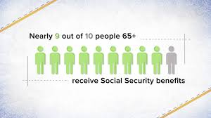Social Security Benefits By Salary How Much Will I Receive
