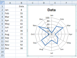 Radar Chart Excel 2010 How To Highlight Or Color Rings In An Excel Radar Chart