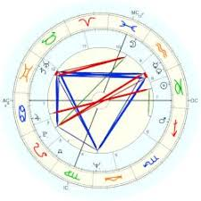 Scott Walker Birth Chart Walker Scott Musician Astro Databank