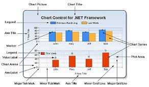Chart Controls For Asp Net 3 5 Sparklers