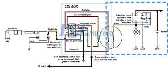 cdi wiring diagram atv cdi inspiring car wiring diagram 8 pin atv cdi box wiring diagram 8 auto wiring diagram schematic on cdi wiring diagram