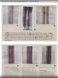 Heat Tints Discoloration In Stainless Steel Welding