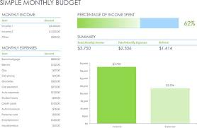 Budget Template | Download Free & Premium Templates, Forms & Samples ...