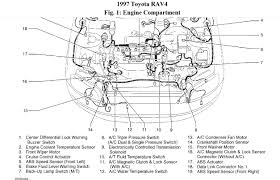 Remove Shift Solenoid Valve   Toyota Sequoia 2006 Repair additionally vacuum diagram   Toyota Nation Forum   Toyota Car and Truck Forums as well  also Toyota RAV4 Third Generation mk3  XA30  2009 – 2012  – fuse box together with 2000 Toyota Rav4 Engine Diagram   Wiring Diagram   RolexDaytona as well 1997 Toyota RAV4 Serpentine Belt Routing and Timing Belt Diagrams additionally Repair Guides   Engine Mechanical  ponents   Timing Chain together with Wiring Diagram   Wiring Diagram For Toyota Hilux D4d Engine besides Wiring Diagram For 2002 Rav4   Wiring Diagrams as well I have a 2002 toyota rav4 and i want to replace the serpentine as well . on toyota rav4 engine diagram