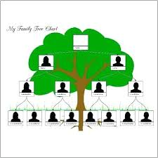 Family Tree Example Template Family Tree Examples Templates Simple For Kids Projects Co