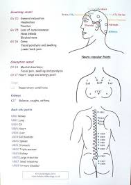 Shiatsu Tsubo Chart The Indian Head Massage Chart Depicts Various Diagrams That