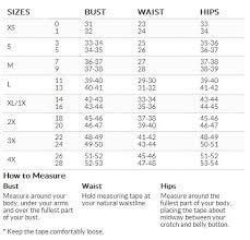 Plus Size Clothing Chart Plus Size Clothing Com Clothing