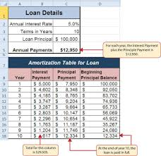 Microsoft Excel Amortization Templates New Mortgage