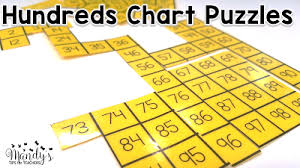 Teaching With The Hundreds Chart Mandys Tips For Teachers