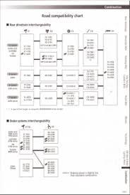 Shimano Compatibility Chart 6600 Shimano Compatibility Chart 6600 Shimano Chain