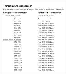 Sample Temperature Conversion Chart 9 Documents In Pdf