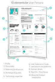 best images about resume curriculum vitae examples on diy user personas a step by step recipe from ux lady including 10 elements