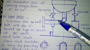 Pressure Vessel Skirt Design Skirt Opening Rule In Pressure Vessel Fabrication