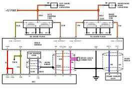 edis 8 wiring diagram edis discover your wiring diagram collections a9l or a9m edis8 eectuningorg ford edis megasquirt