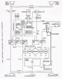 Wiring diagrams ford fusion ford f350 1957 ford 2013 ford f150