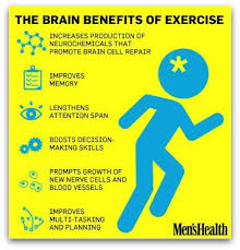 the benefits of exercise essay benefit of exercise essay essaymania com