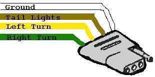 trailer light wiring diagram trailer image wiring 4 pin trailer light wiring diagram wiring diagram schematics on trailer light wiring diagram