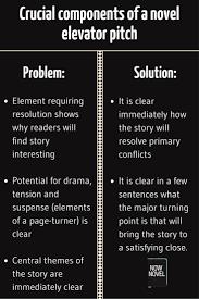 Elavator Speech Create An Elevator Pitch Novel Pitches That Sell Now Novel