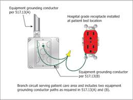 ig receptacles in patient care areas ec mag Isolated Ground Receptacle Wiring Diagram Isolated Ground Receptacle Wiring Diagram #3 wiring diagram of isolated ground receptacle