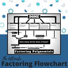 The Ultimate Factoring Flow Chart Esther Brunat