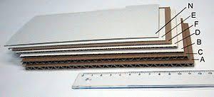 Corrugated Fiberboard Wikipedia