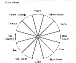 As we know that green is not just green itself. Color Wheel Worksheet Printable Color Wheel Worksheet Complementary Color Wheel Color Wheel