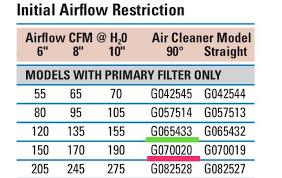 Thesamba Com Vanagon View Topic Donaldson Air Filter