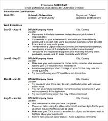 Student Essay Prize University Of Victoria Resume Format For