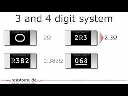 Resistor Smd Code Resistor Guide