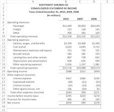 blank income statement income statement on excel financial income statement template