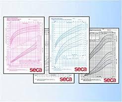 Amazon Com Seca 406g Growth Charts Girls 2 20 Years Pack