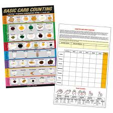 Carbohydrate Chart Pdf 75 Judicious Carb Counting Food Chart