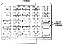 2002 oldsmobile bravada fuse box diagram wiring diagram for you • 2002 oldsmobile bravada fuse box diagram images gallery