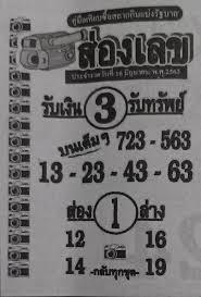 ส่องเลข 16 มิถุนายน 2563