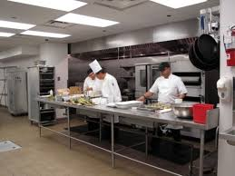 Commercial Kitchen Designer Hotel Kitchen Design Hotel Kitchen Design Design Considerations