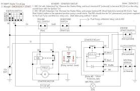 sterling fuse box wiring diagrams