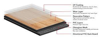 what is luxury vinyl flooring vinyl wooden flooring what is vinyl tile