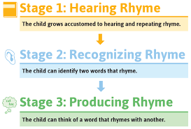 Listening Chart For 5 Year Old 5 Ways To Teach Rhyming Free Printable Downloads