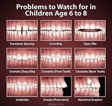 middle island dental works 121 best teaching tools images on pinterest dental health dental