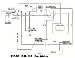 28 [wiring diagram for ez go gas cart] ohyeah922 com EZ Go Wiring Diagram Motor wiring diagram 1983 ez go gas golf cart wiring diagram