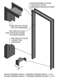 metal door jamb. Flush Hollow Metal Frame \u2013 Masonry Door Jamb R