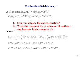 equation for combustion of methane futurespastart com