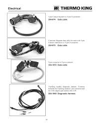Electrical Manualzz Com