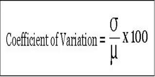 Formula of Coefficient of Variation