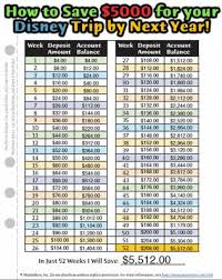 How To Save 5000 In A Year Chart Best Picture Of Chart