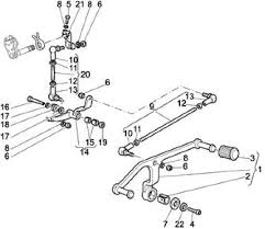 check your guzzi california shift linkage moto guzzi california moto guzzi california gear shift linkage diagram
