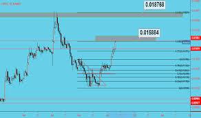 Ltc Eur Litecoin Euro Price Chart Tradingview India