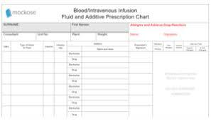 Fluid Chart Template Fluid Presribing Station Task Sheet Template Mockosce