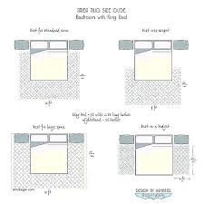 area rug size for queen bed bedroom sizes guide king in inches awesome standard carpet sizes