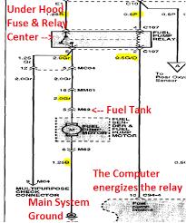 diagnose and repair hyundai sonata fuel pump issues diagrams for this 2004 hyundai sonata wire diagram shows testing locations for the fuel pump hyundaisonata